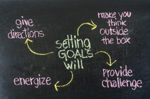 benefits of setting goals on blackboard