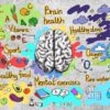 How to take care of your brain Melissa's Healthy Living